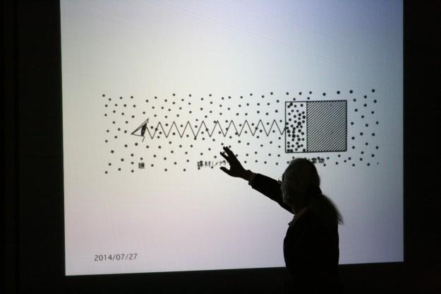 佐藤一郎客員教授公開講座<「観ること」から「描くこと」へ>0
